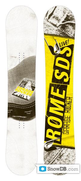 Snowboard Rome Garage Rocker 20092010 Snowboard And Ski Catalog