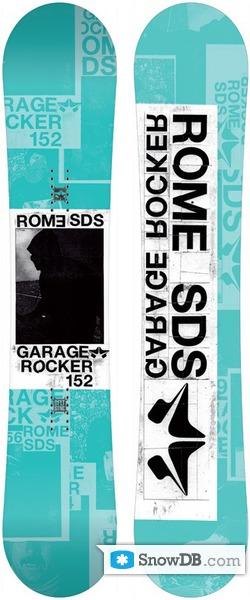 Snowboard Rome Garage Rocker 20102011 Snowboard And Ski Catalog